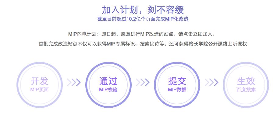 MIP响应式博客主题  第2张